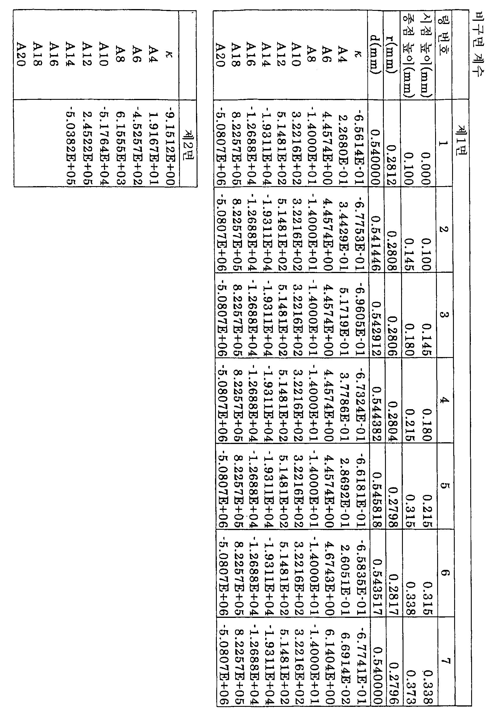 Figure 112005009991906-pct00016