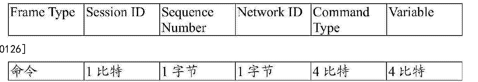 Figure CN106230062AD00132