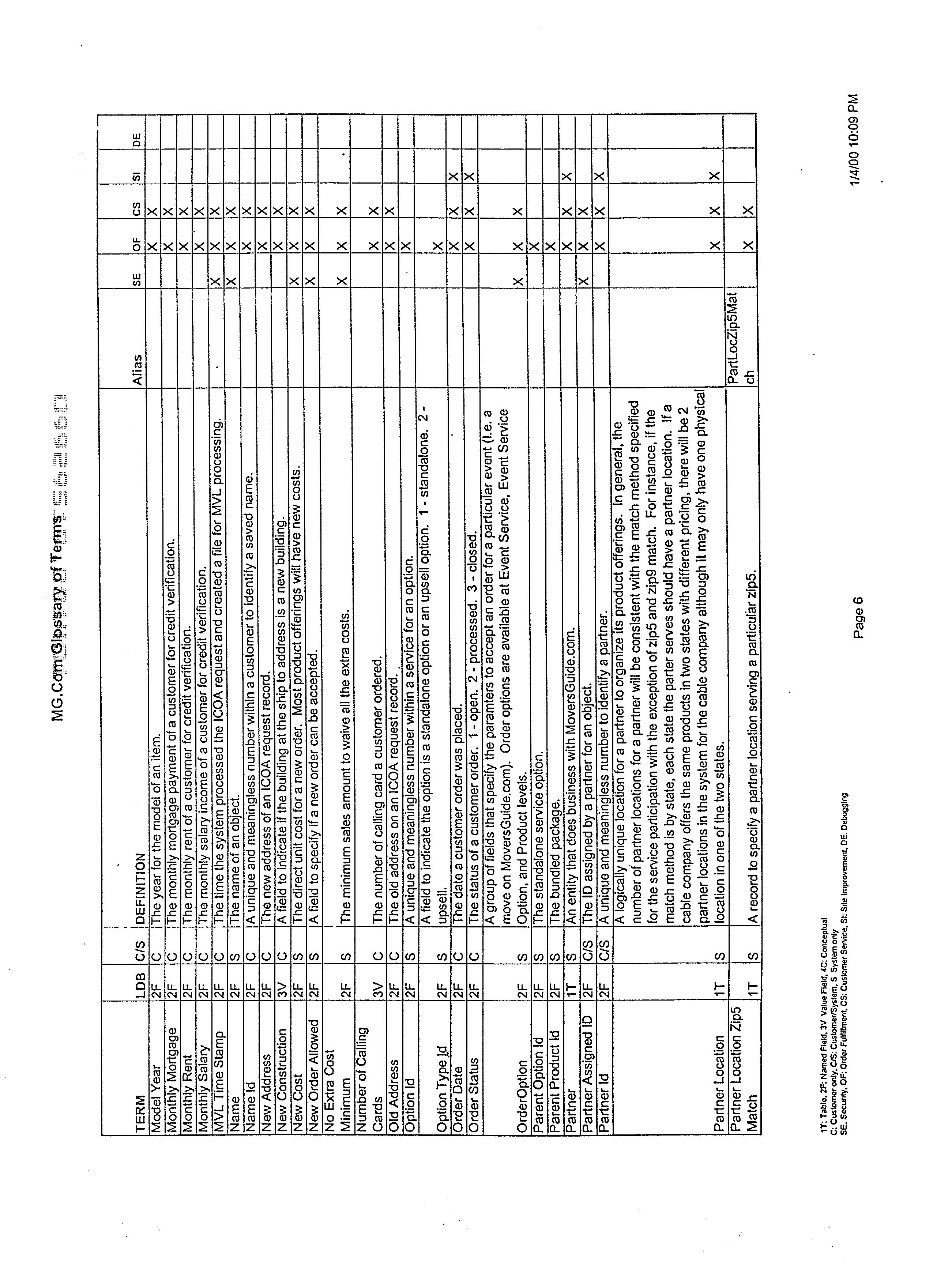 Figure US20020032721A1-20020314-P00027