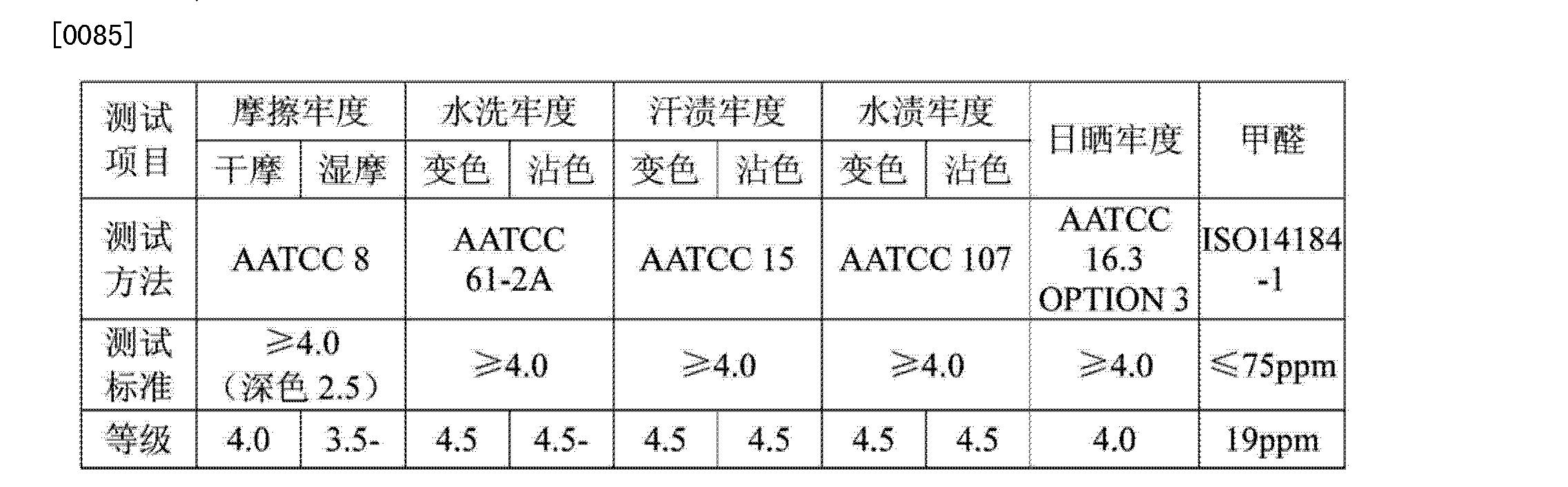 Figure CN103952915AD00091