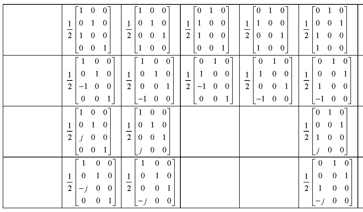 Figure 112010009825391-pat01085