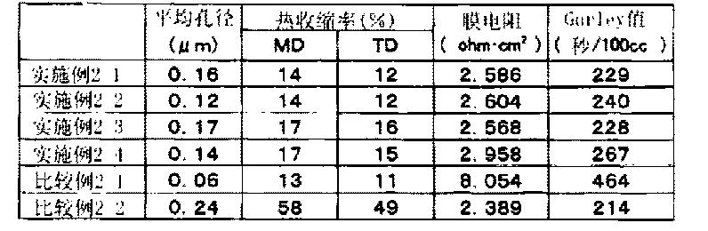 Figure CN102160211BD00271