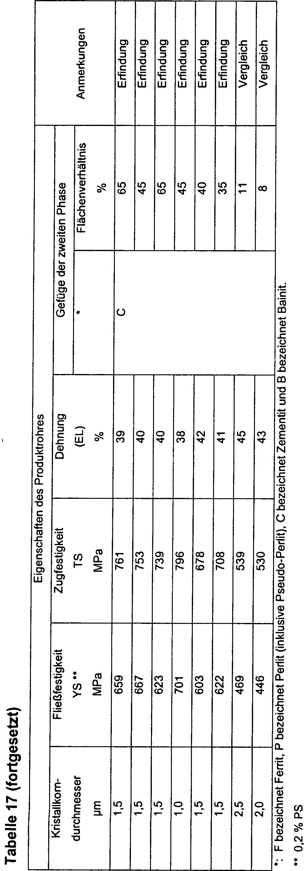 Lieblich Figure 00660001