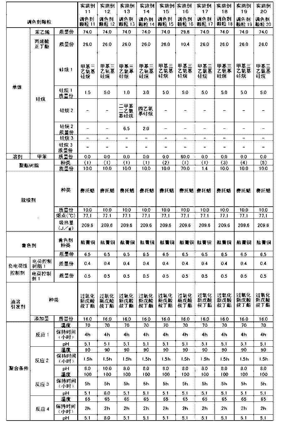 Figure CN104570632AD00531