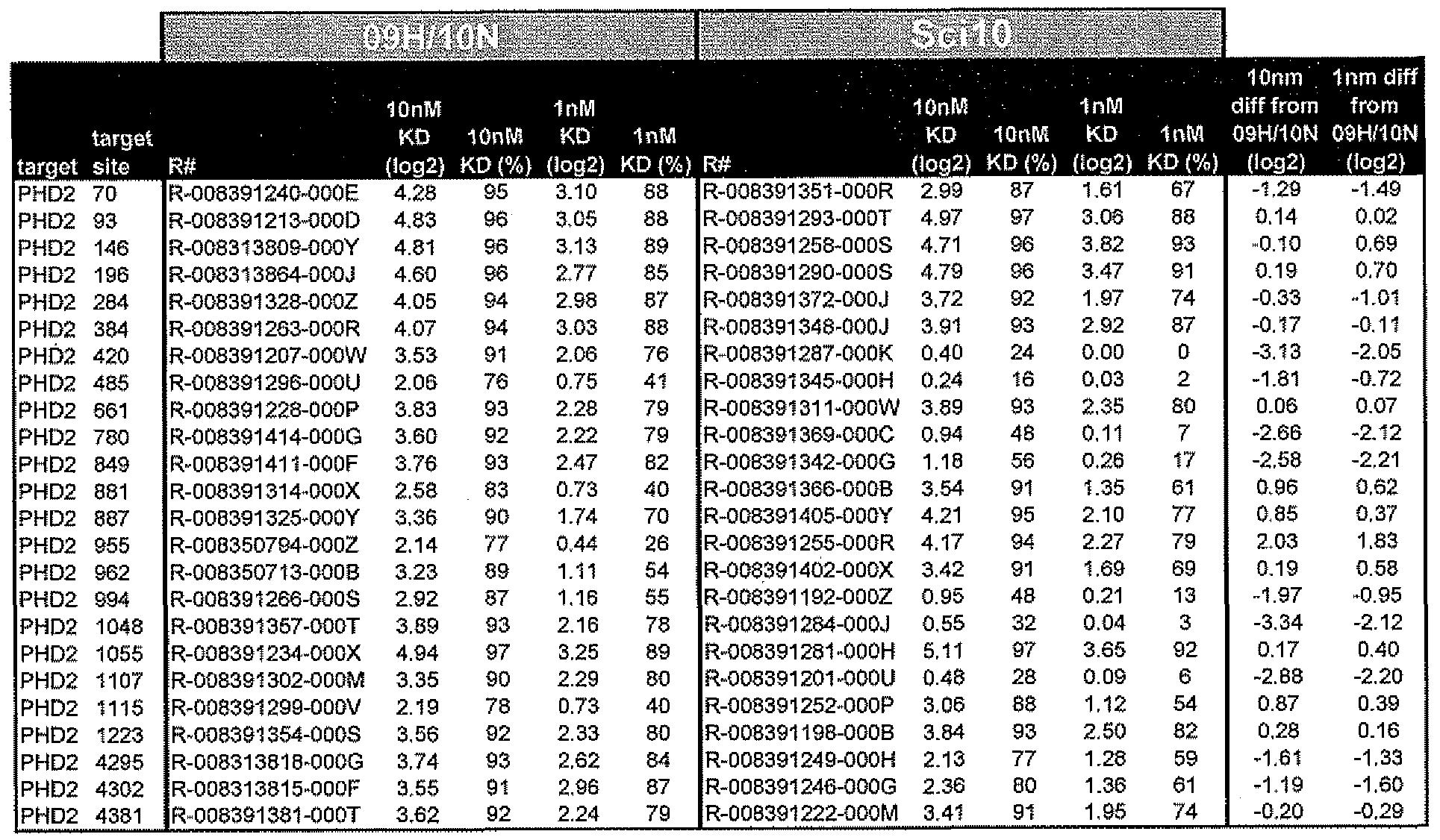 Figure imgf000169_0001