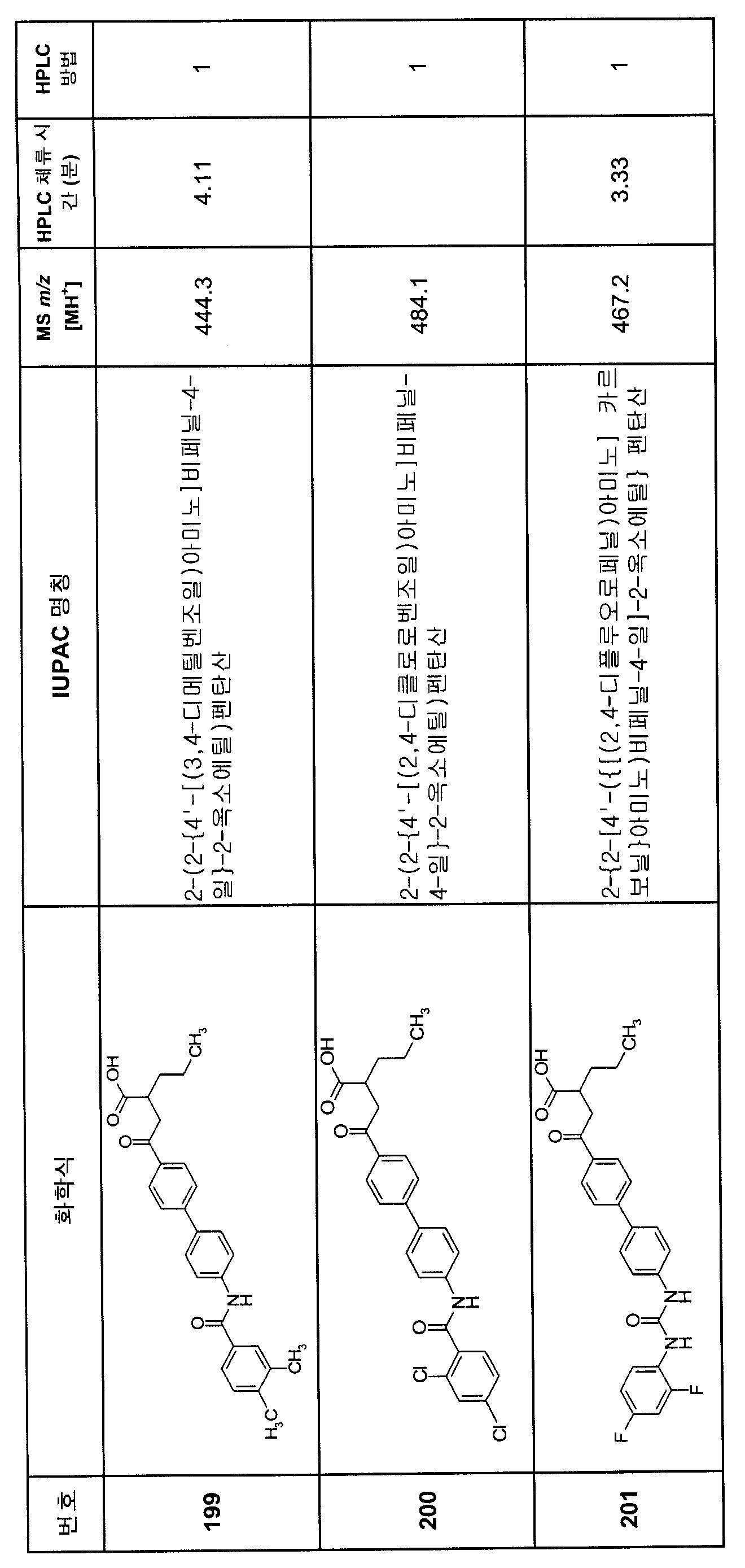 Figure 112007082249387-PCT00208