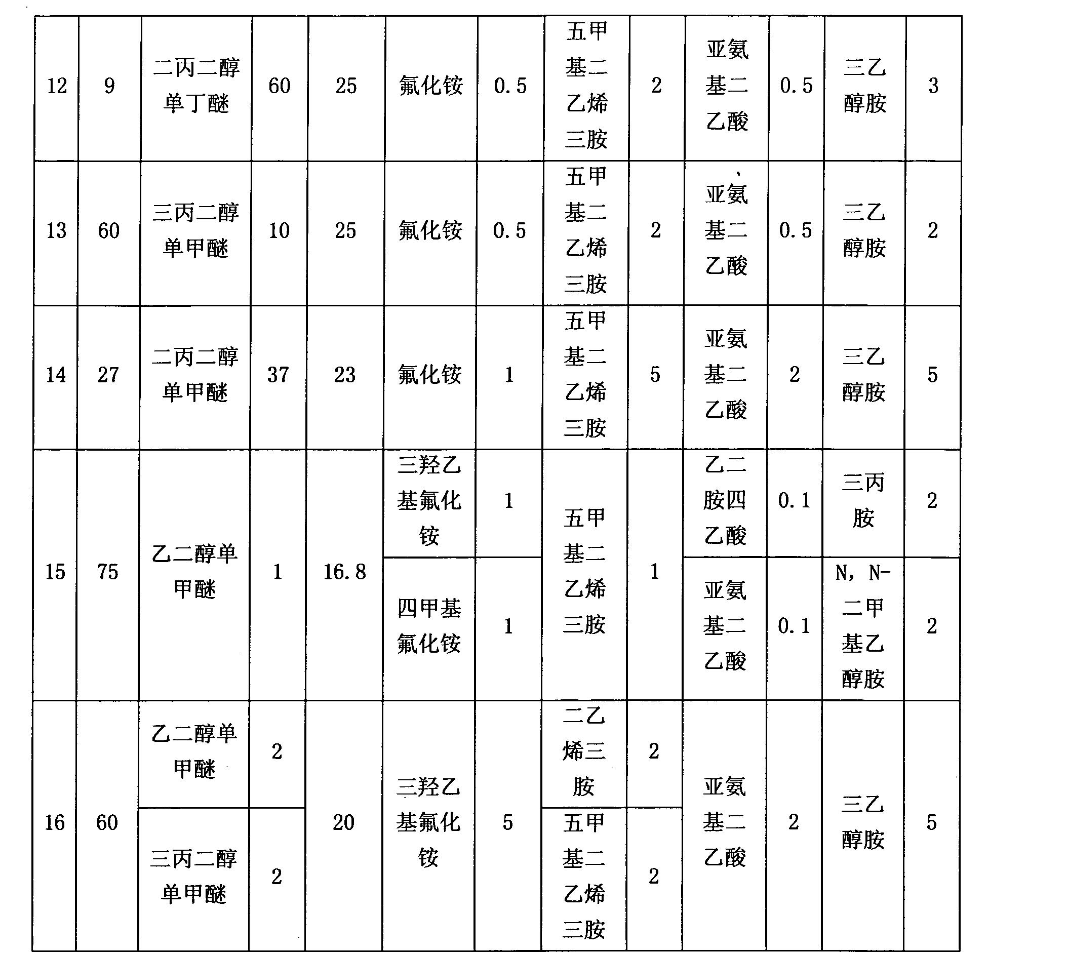 Figure CN101827927BD00071