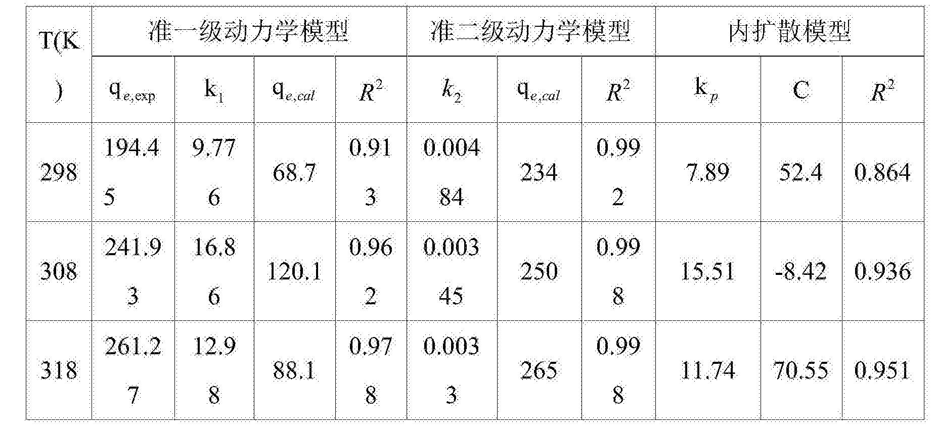 Figure CN107583624AD00061