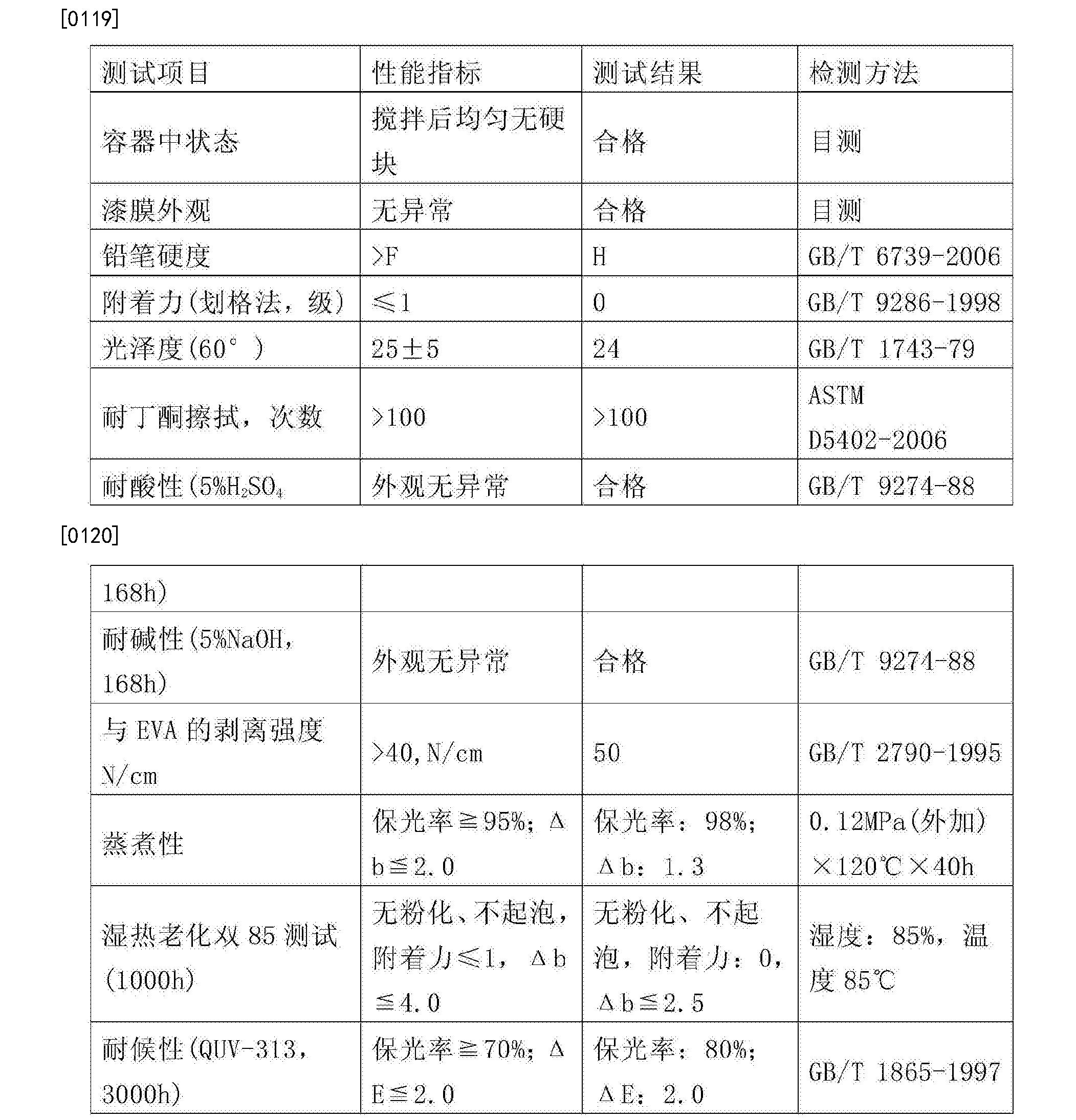 Figure CN104559617BD00131