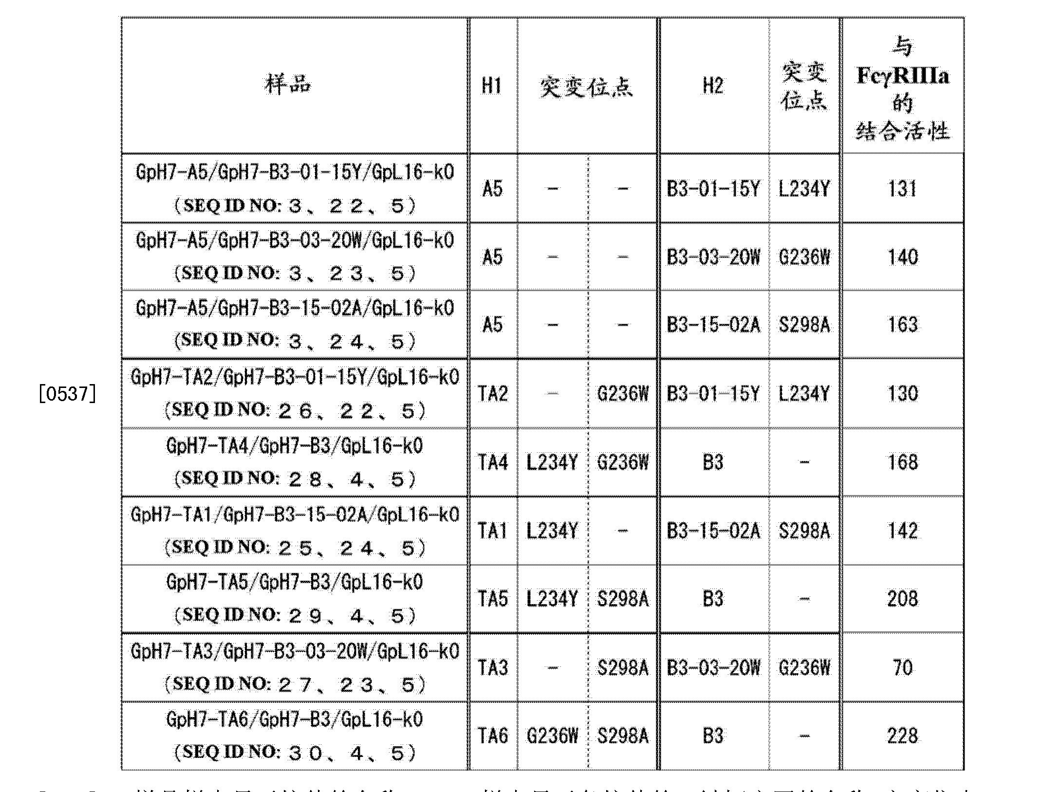 Figure CN103827300AD00761