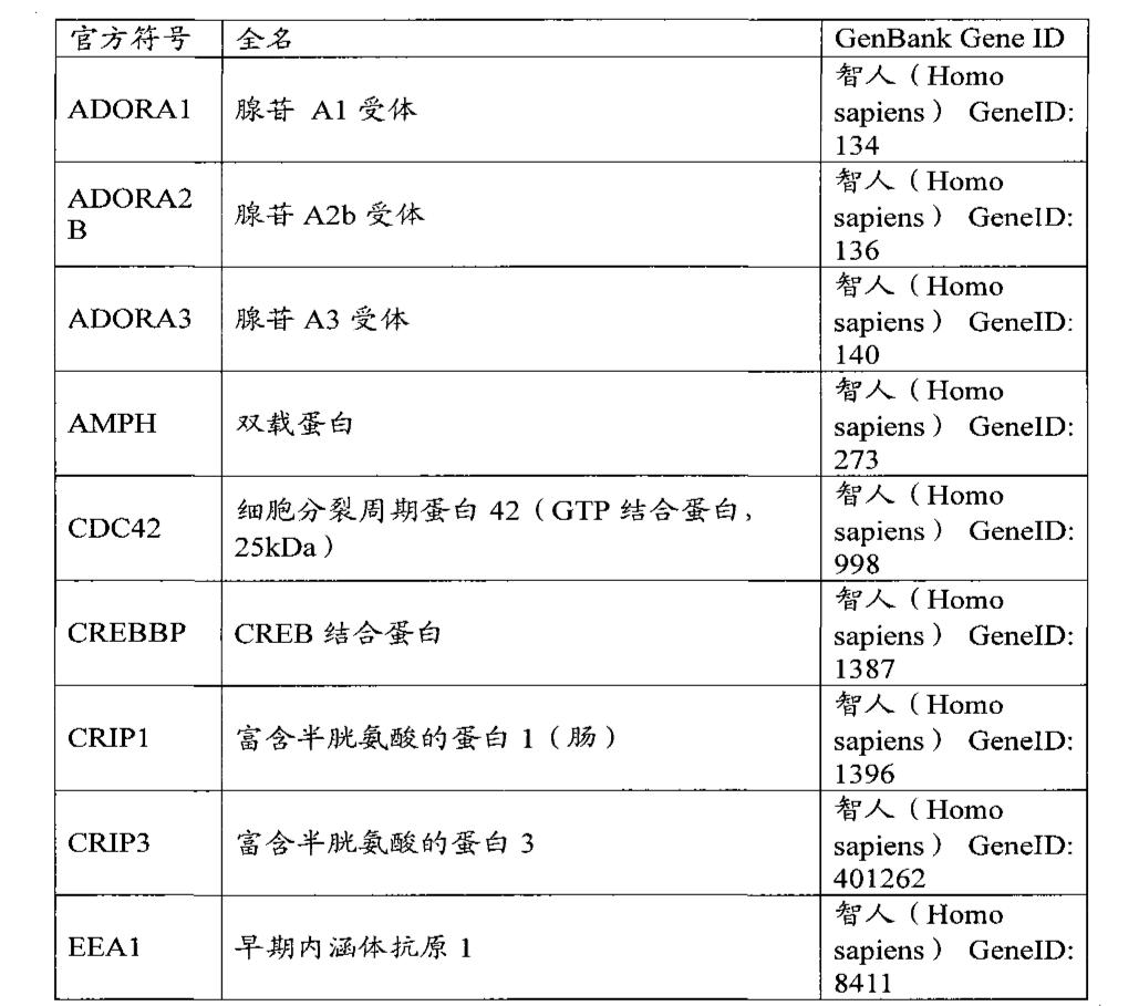 Figure CN101946009AD00171