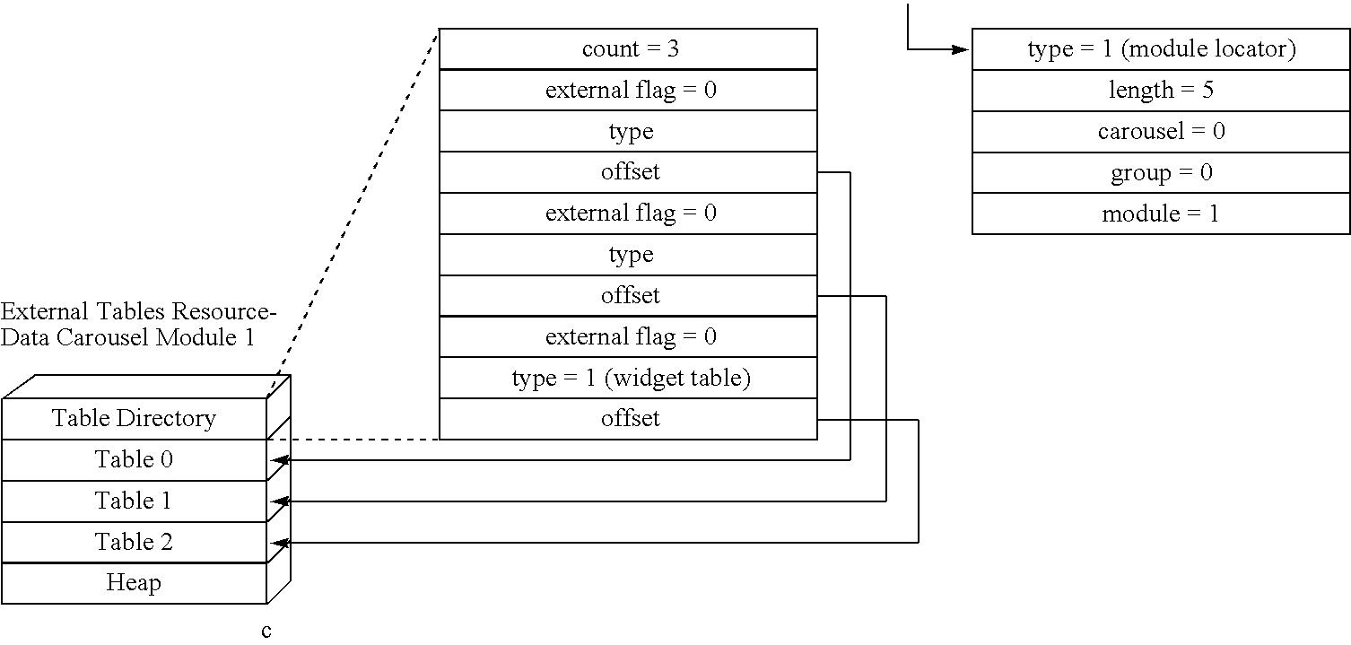 Figure US20060130120A1-20060615-C00005
