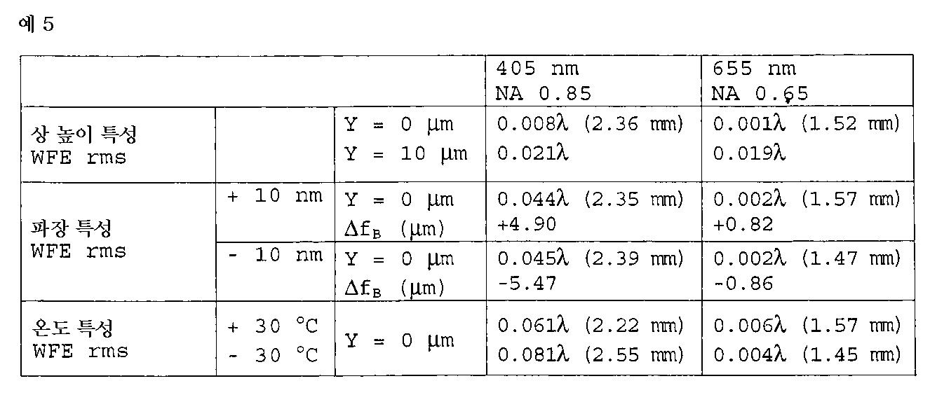 Figure 112001010918149-pat00016