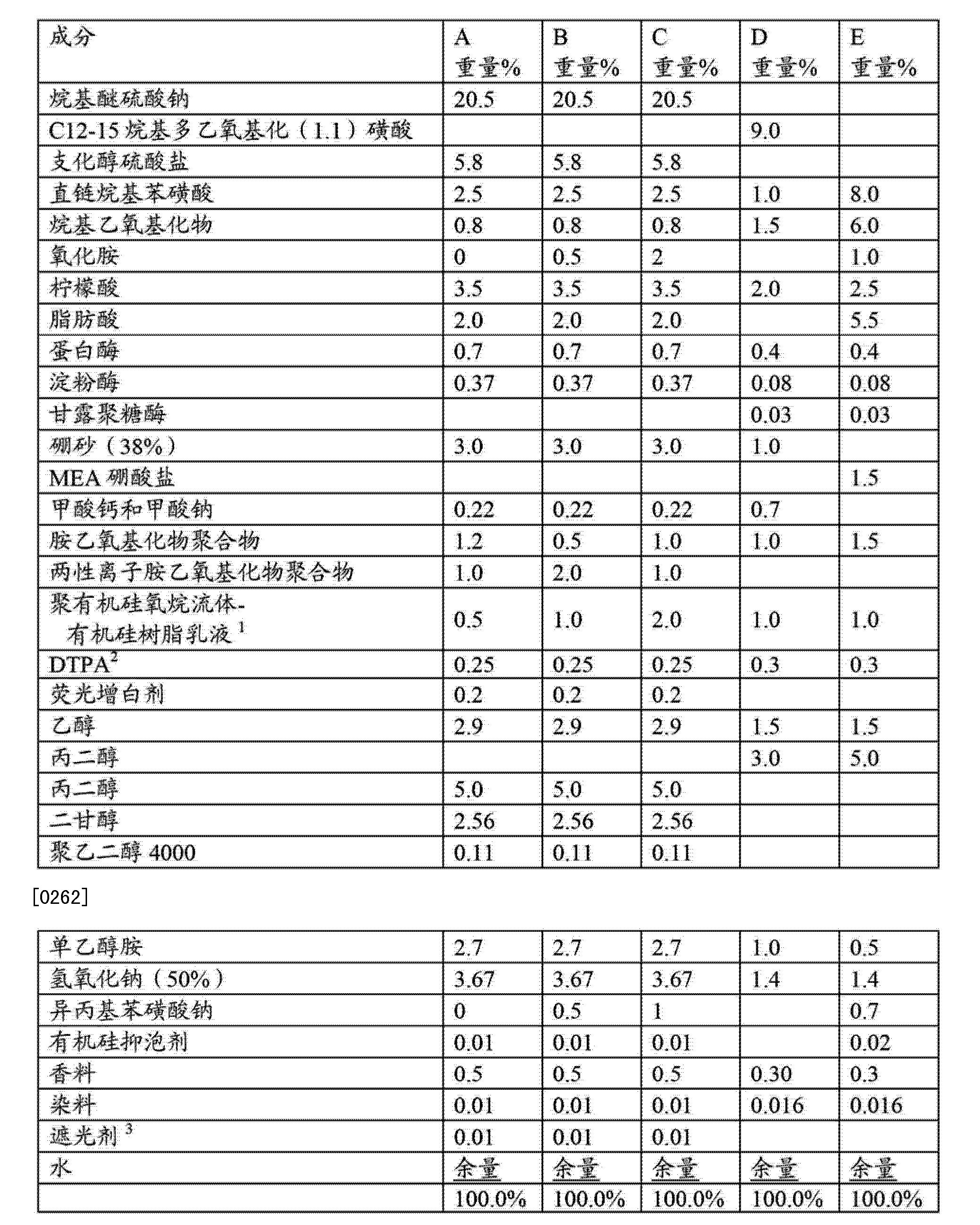 Figure CN103732730AD00431