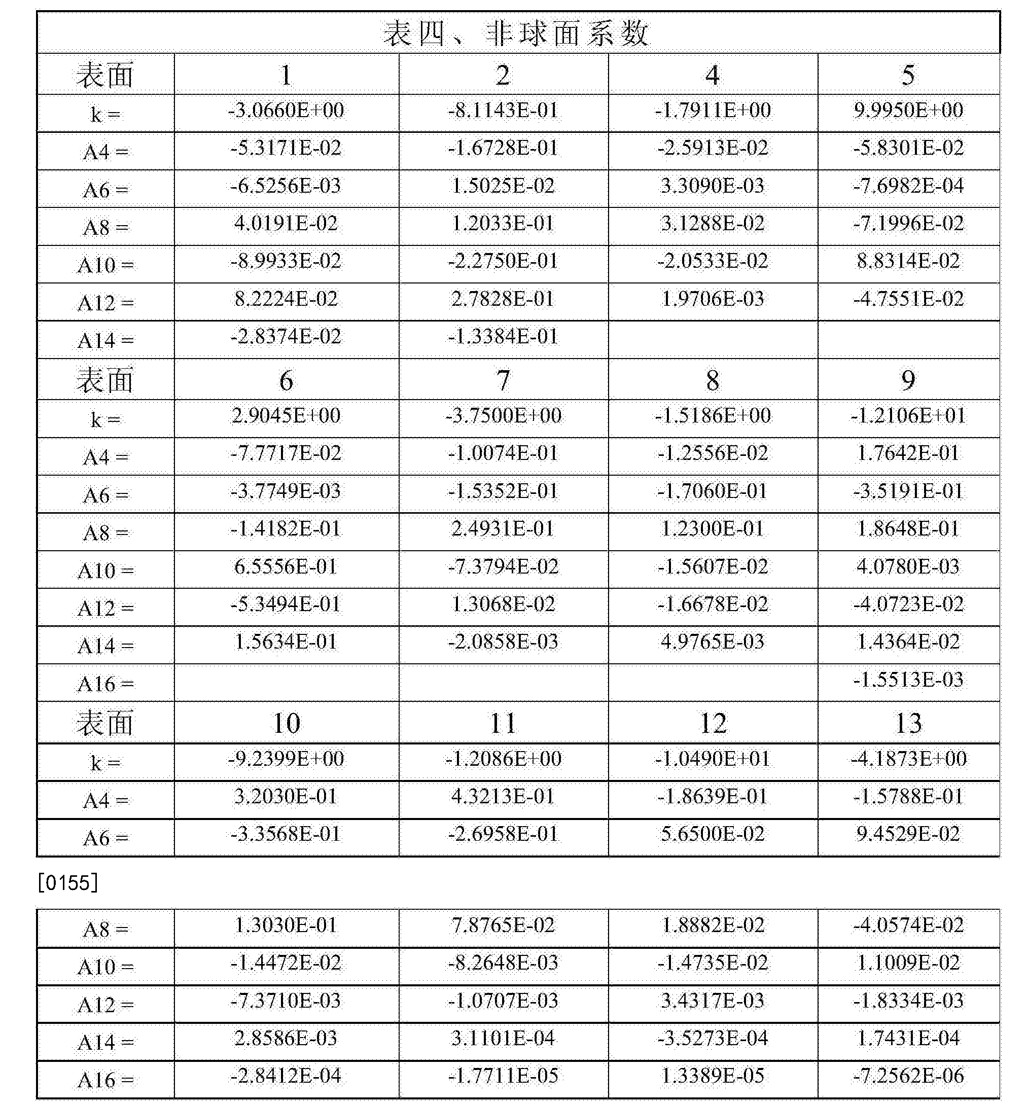 Figure CN105572844BD00161