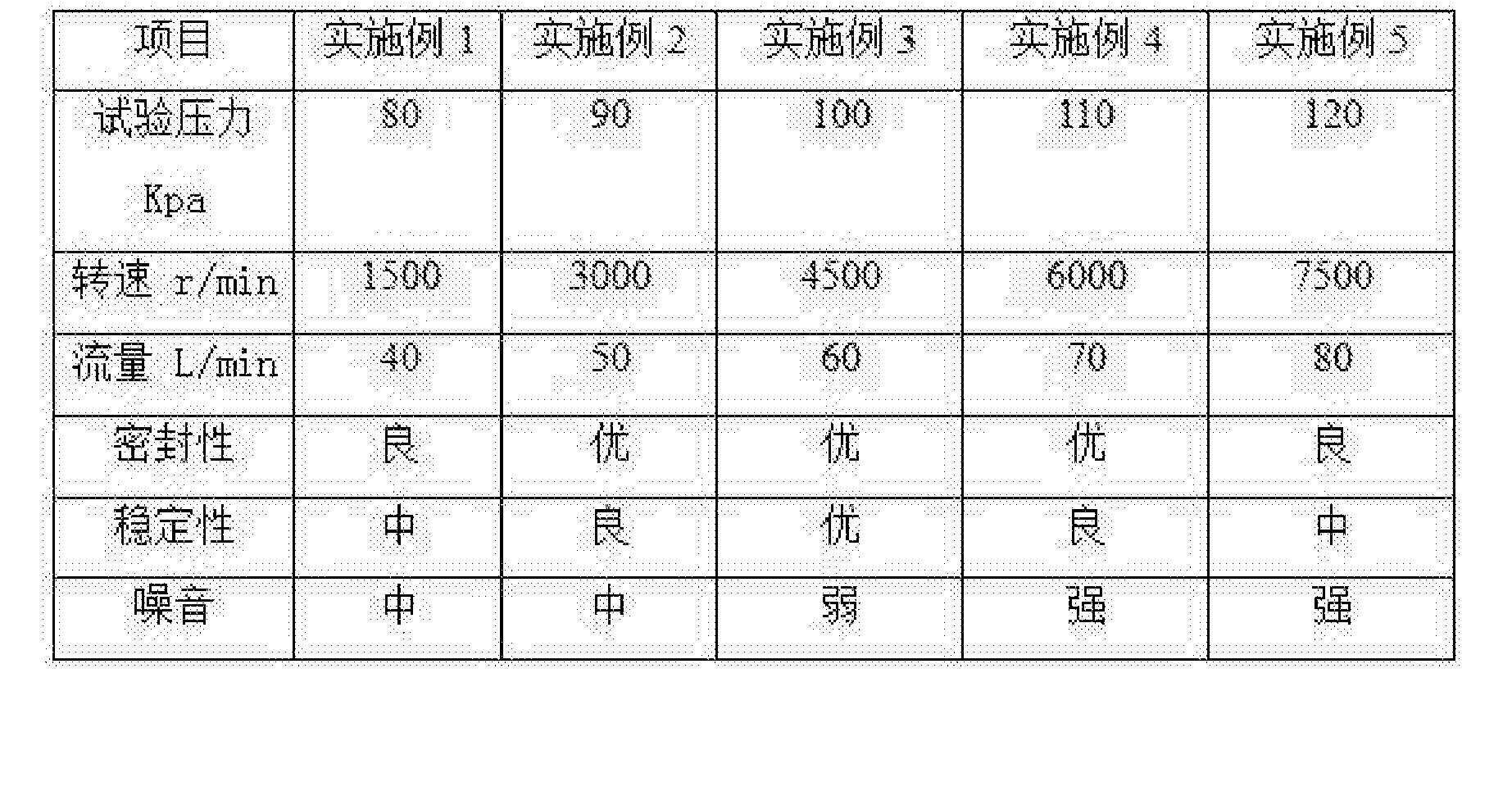 Figure CN105650004AD00081