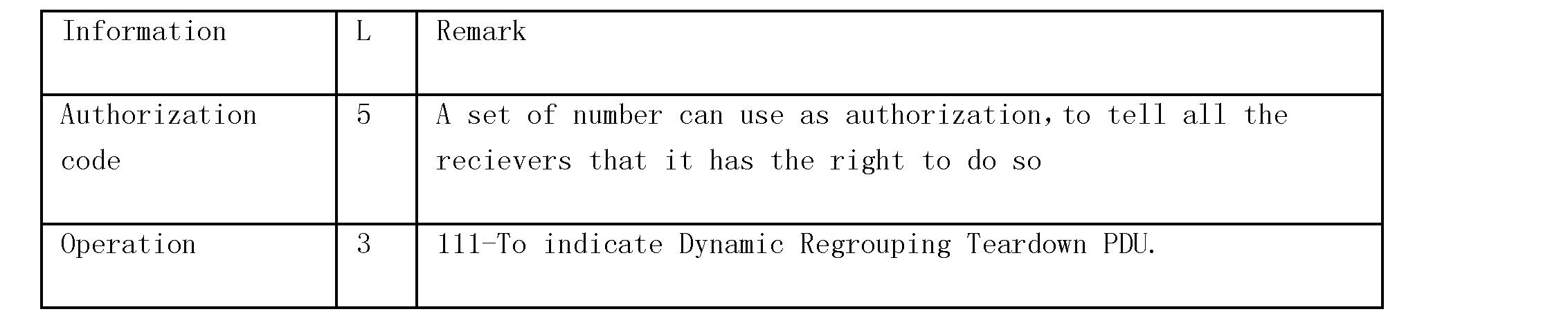 Figure CN101658055BD00103