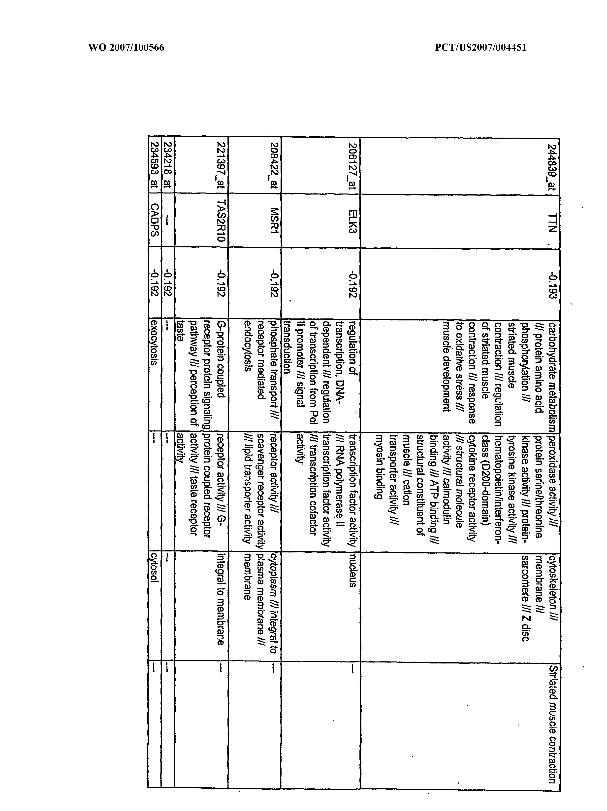 Figure imgf000468_0001