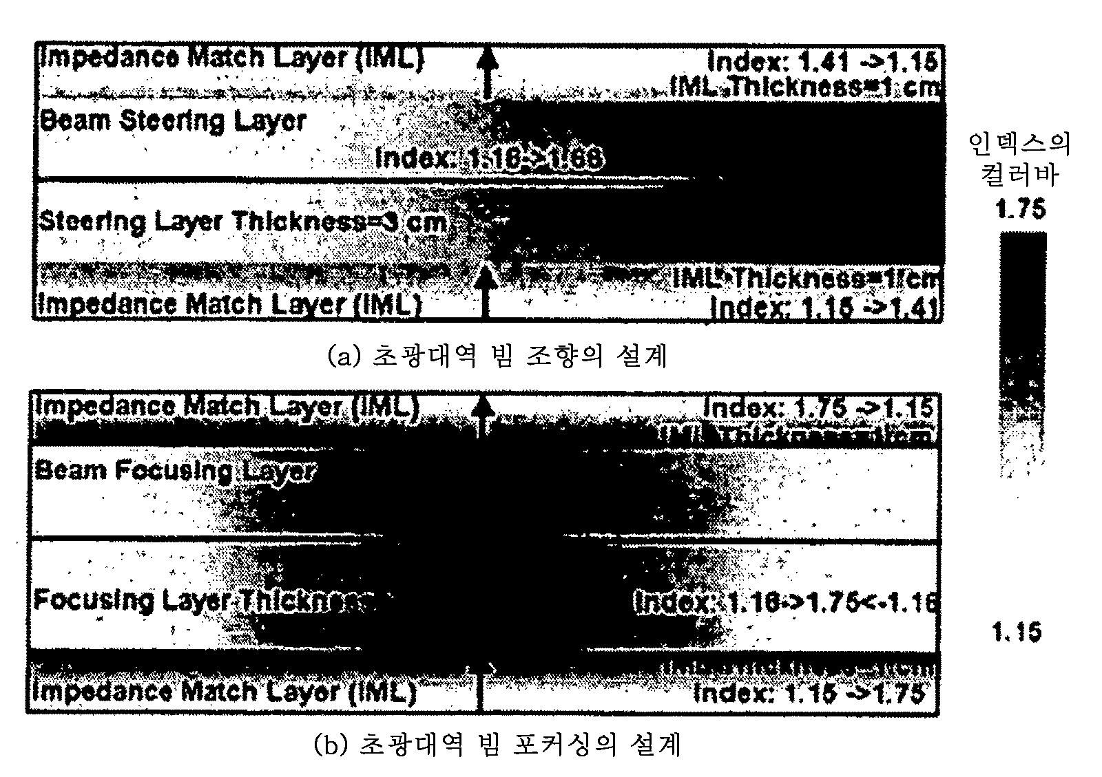 Figure 112011020735991-pct00018