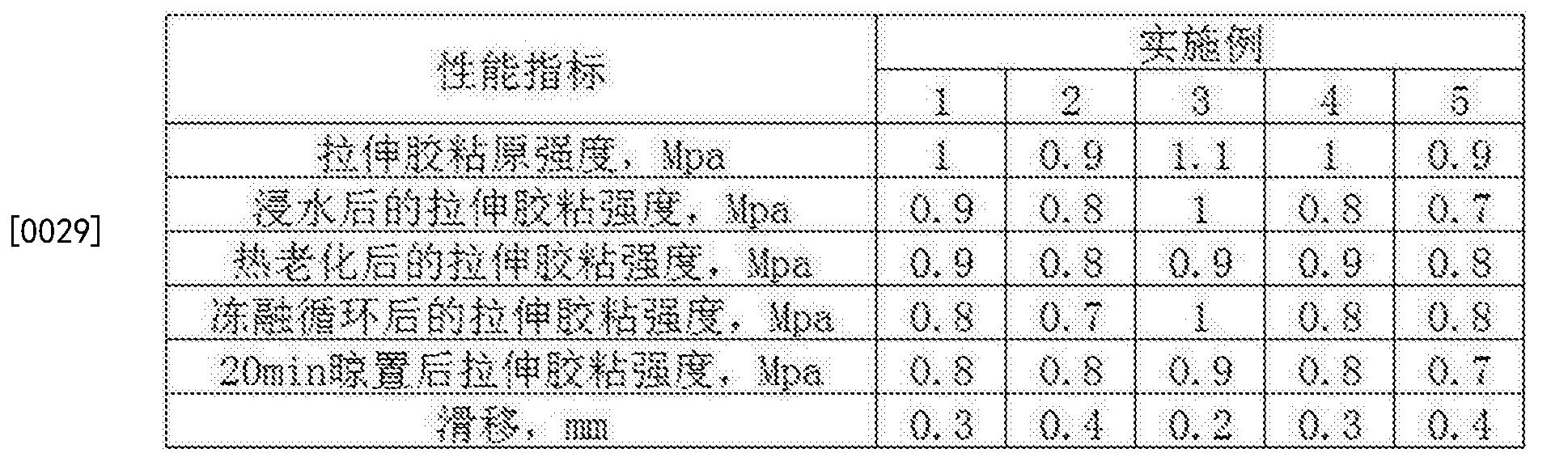 Figure CN106497473AD00052
