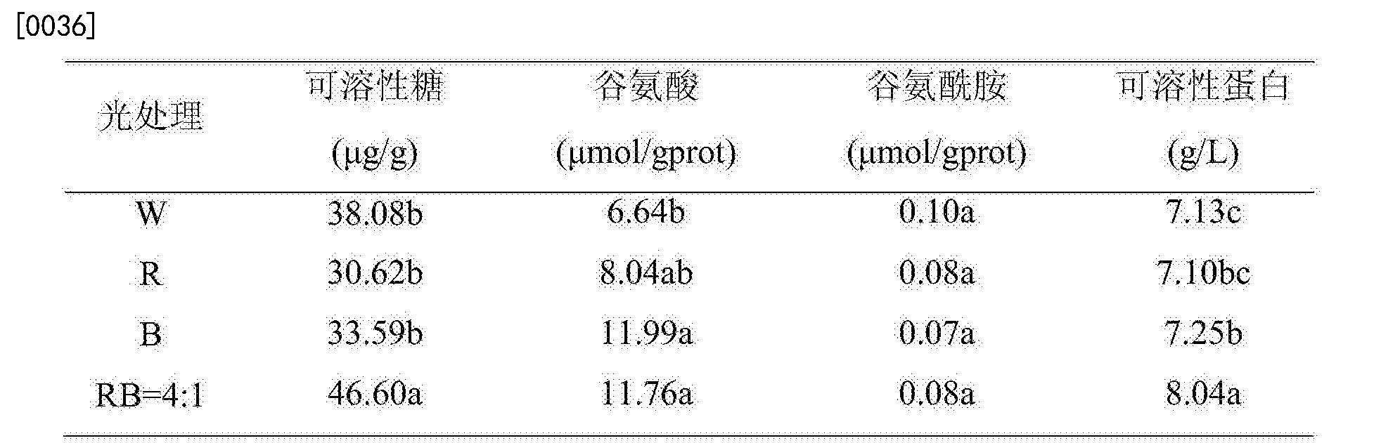 Figure CN106718755AD00051
