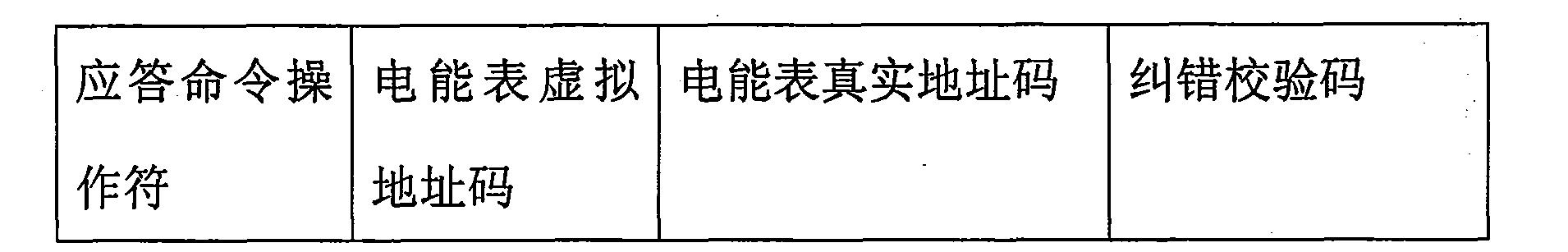 Figure CN104020347BD00053