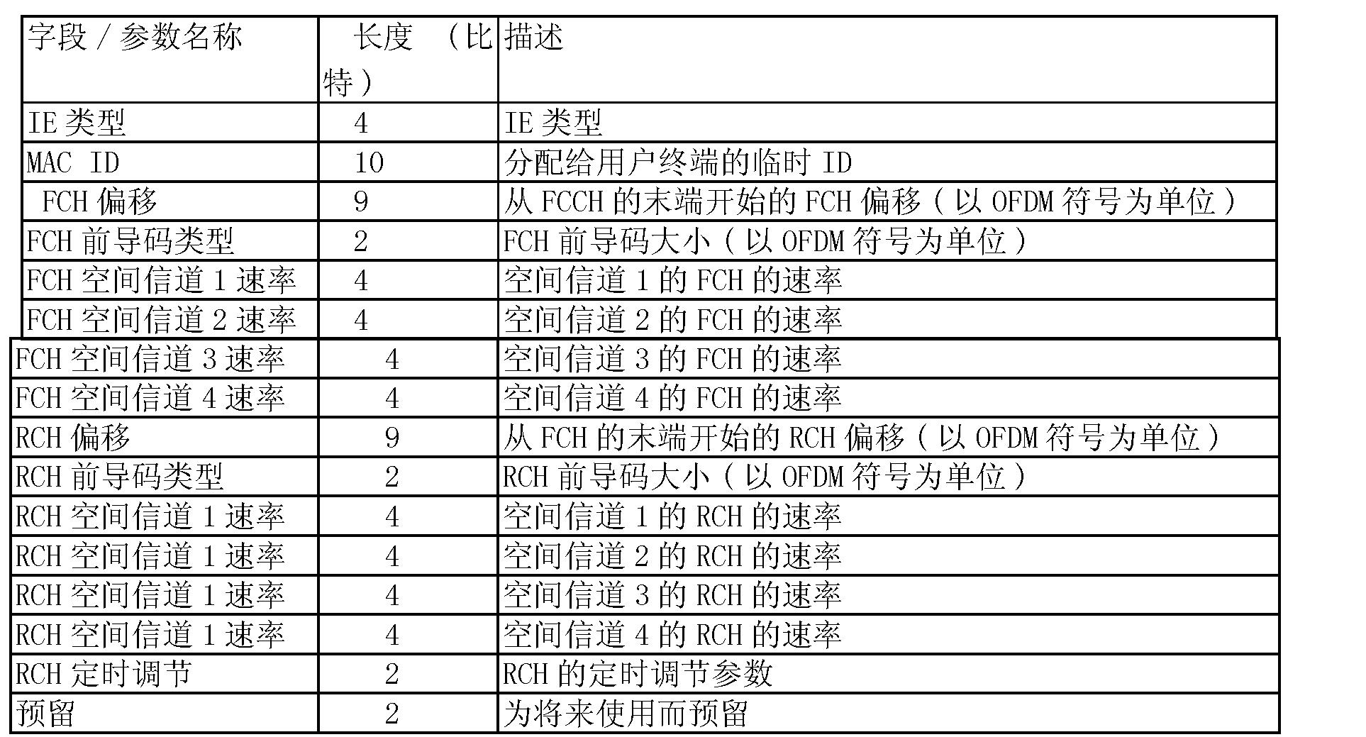 Figure CN1906892BD00201