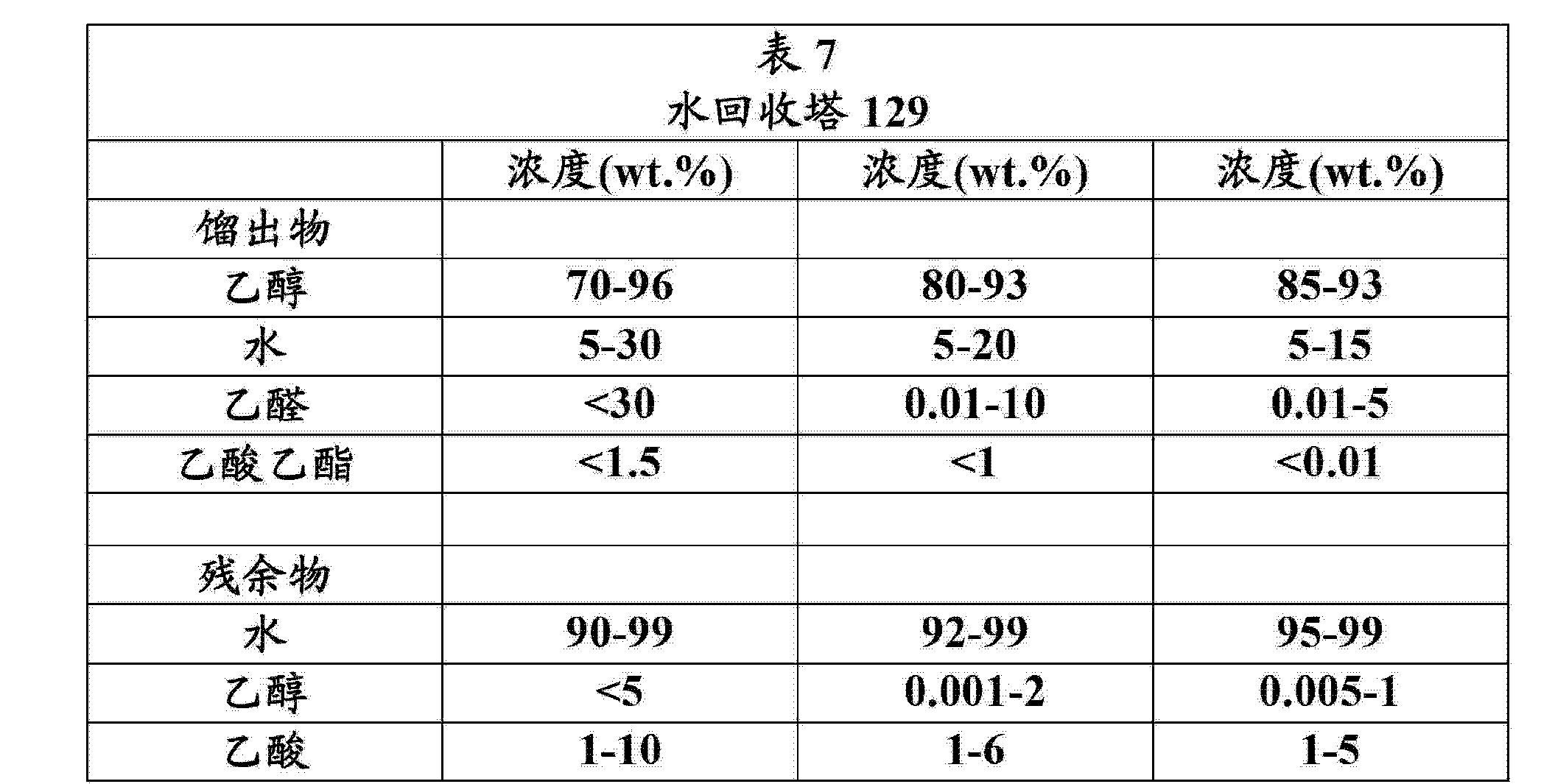Figure CN103221367BD00191