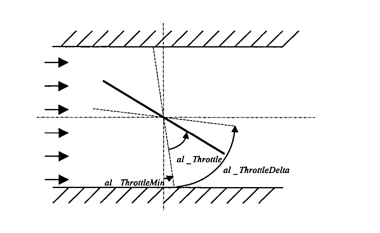 Figure US20060101402A1-20060511-P00001