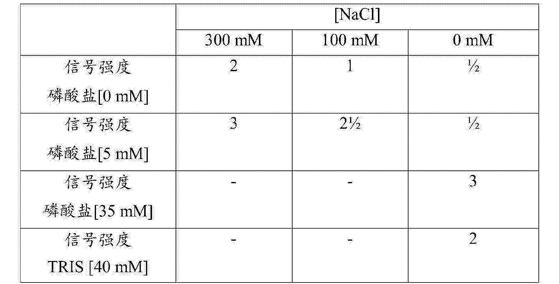Figure CN102046808BD00412