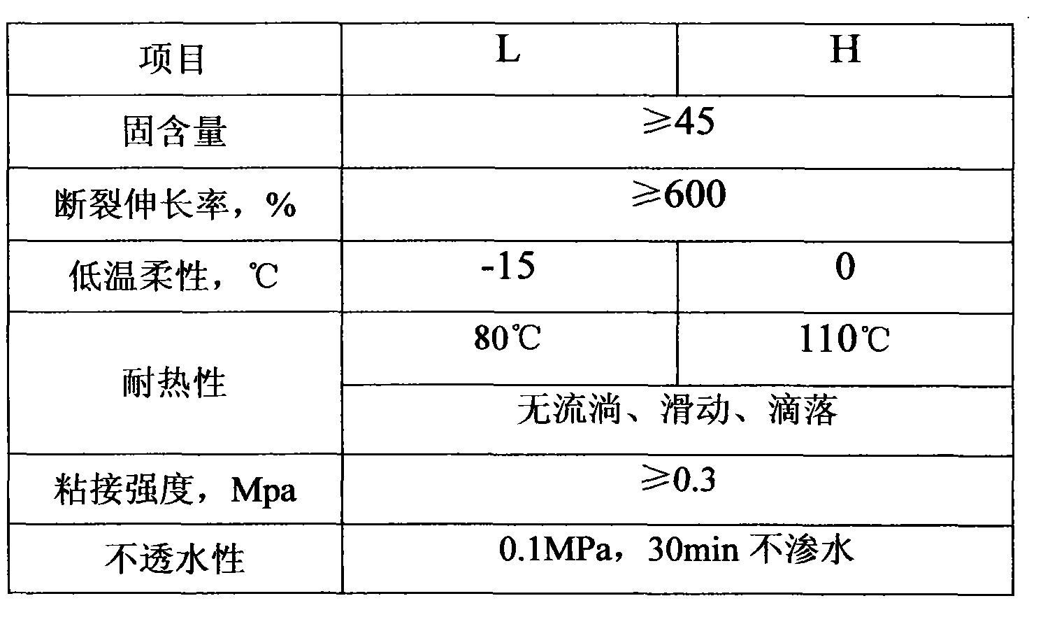 Figure CN102108257AD00092