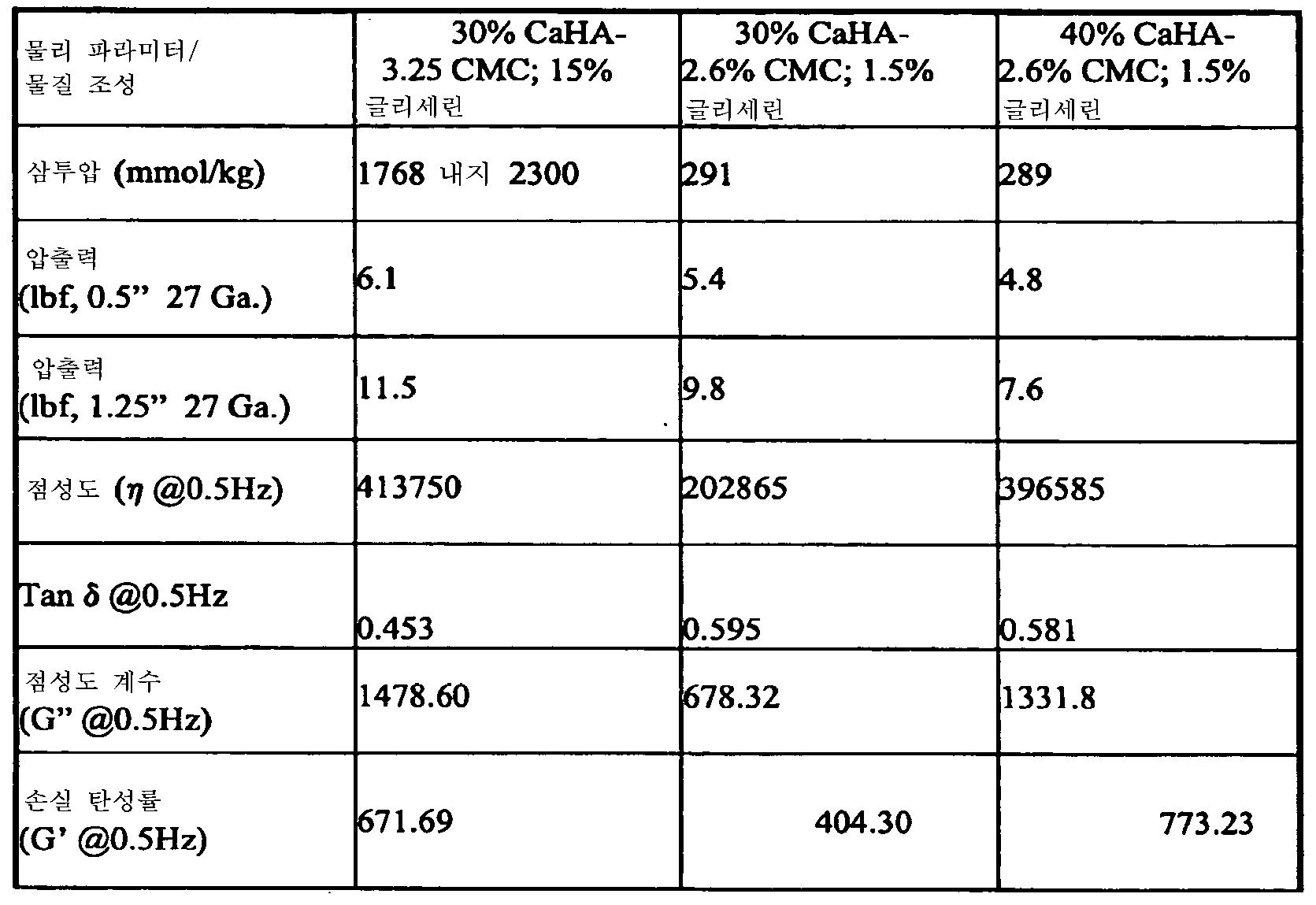 Figure 112014125807406-pat00007