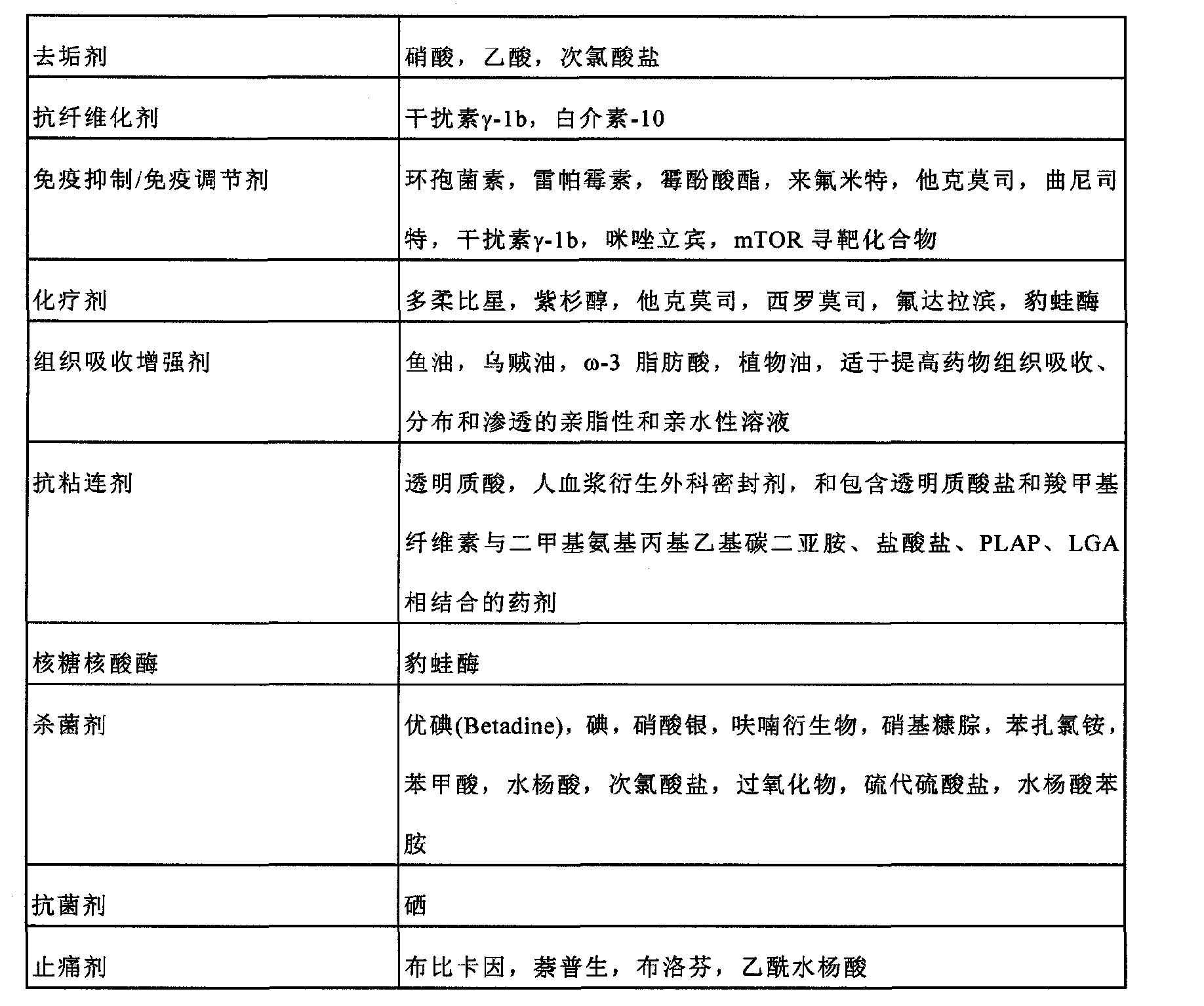 Figure CN102307469AD00231