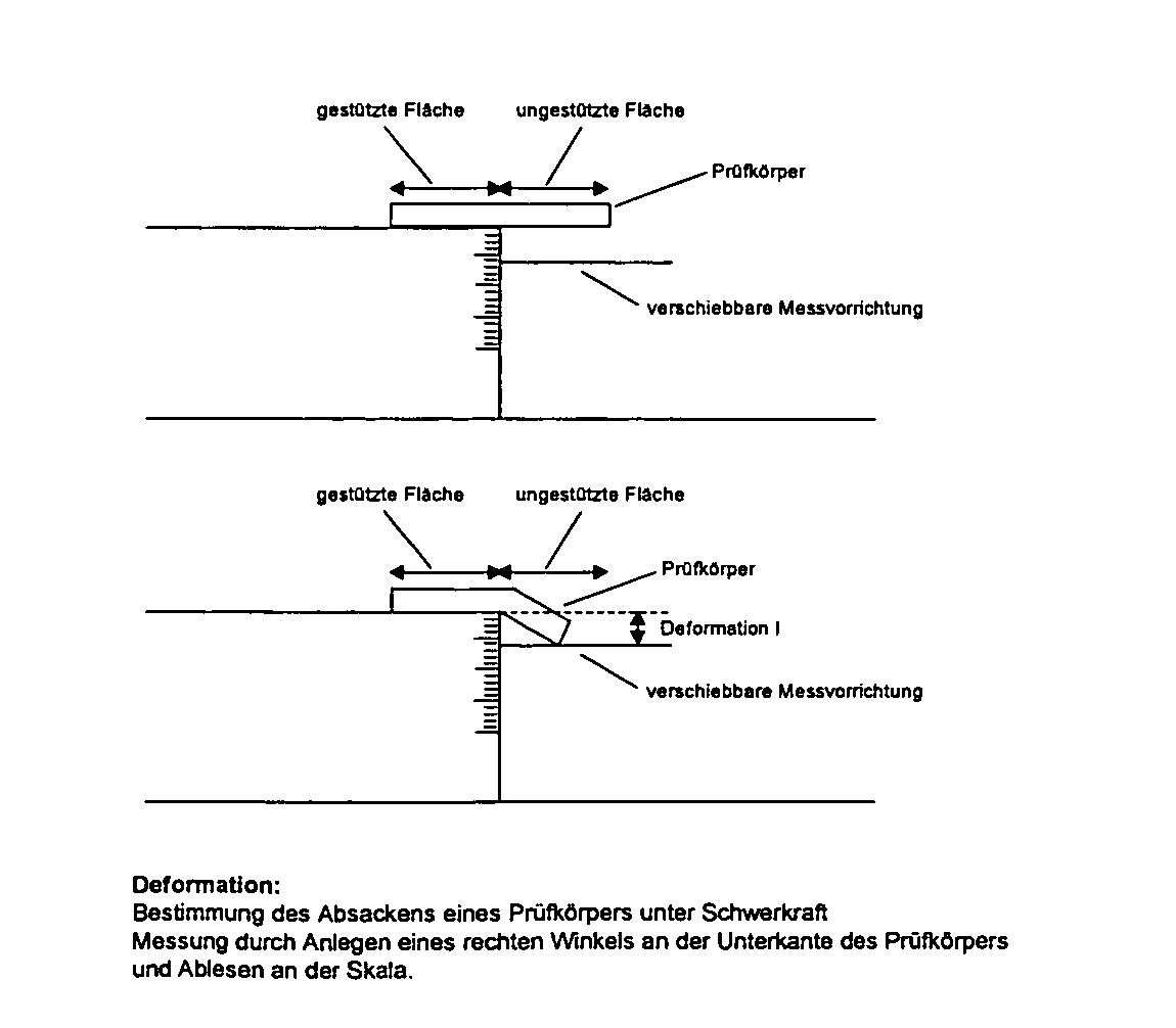 Figure US20070004821A1-20070104-P00001