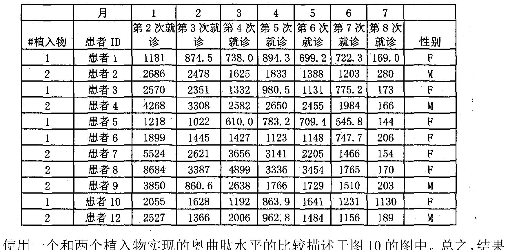 Figure CN102231977AD00241