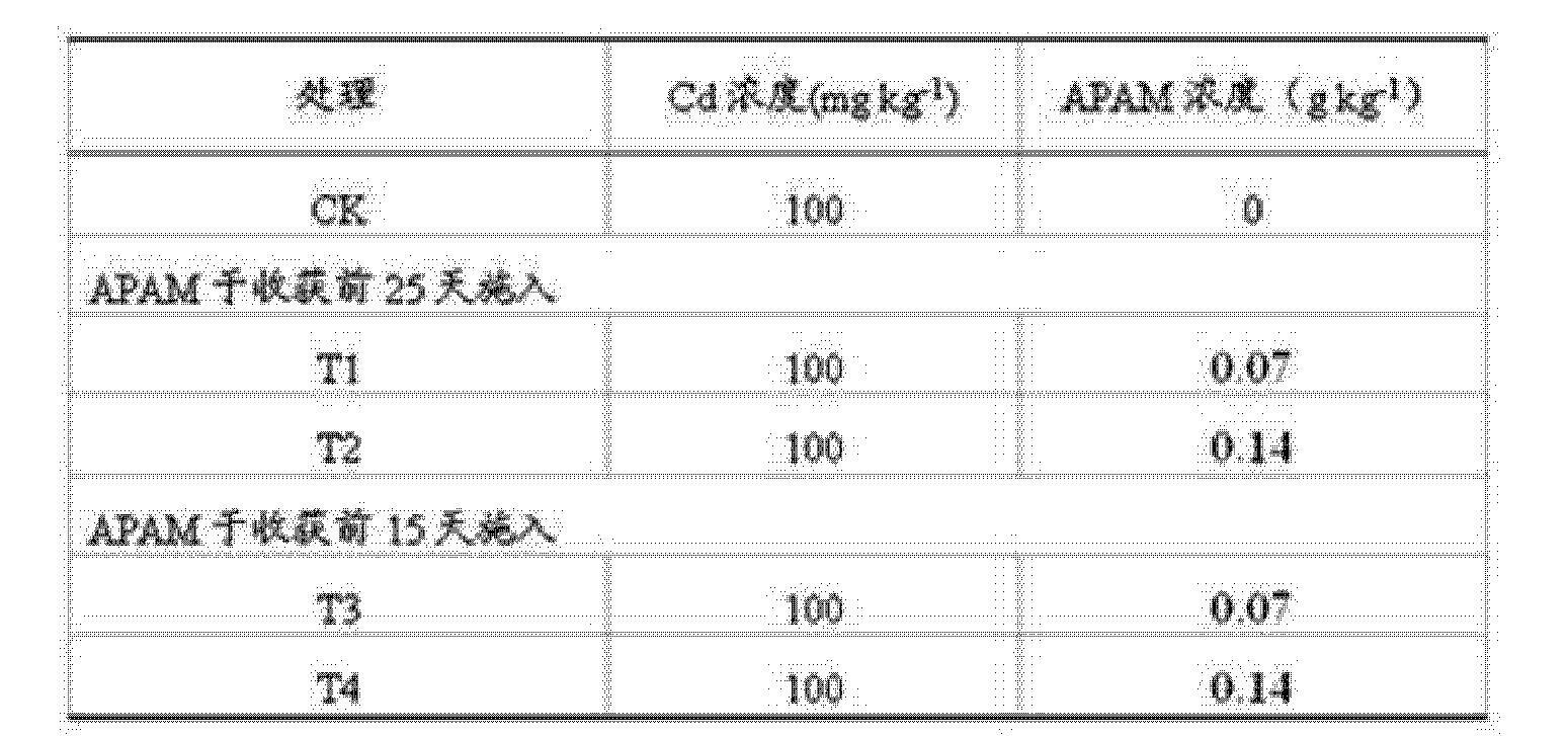 Figure CN102580989BD00051