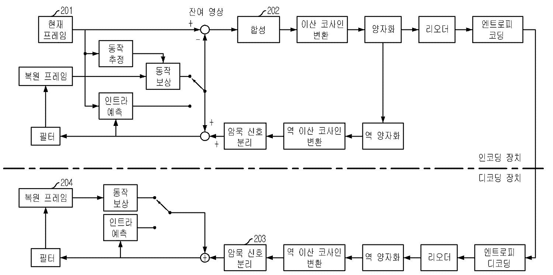 Figure R1020060113456