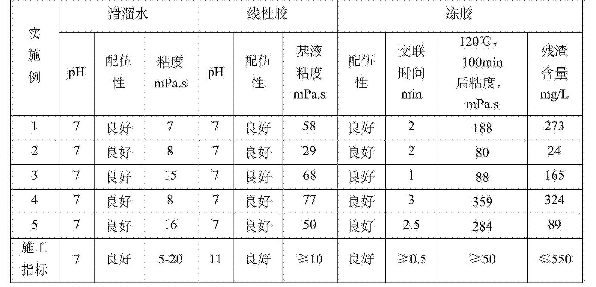 Figure CN104310628BD00072