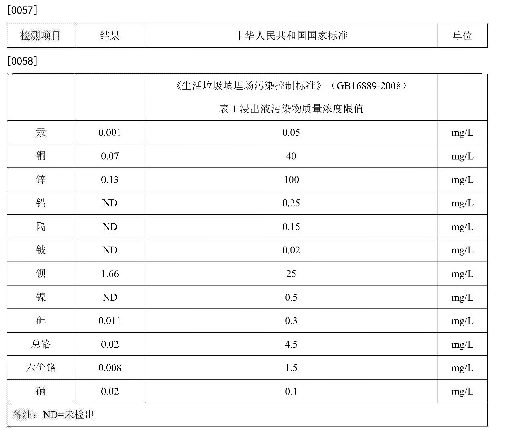 Figure CN107477597BD00082