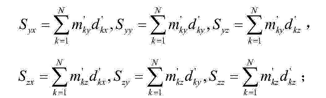 Figure CN104215206AD00111