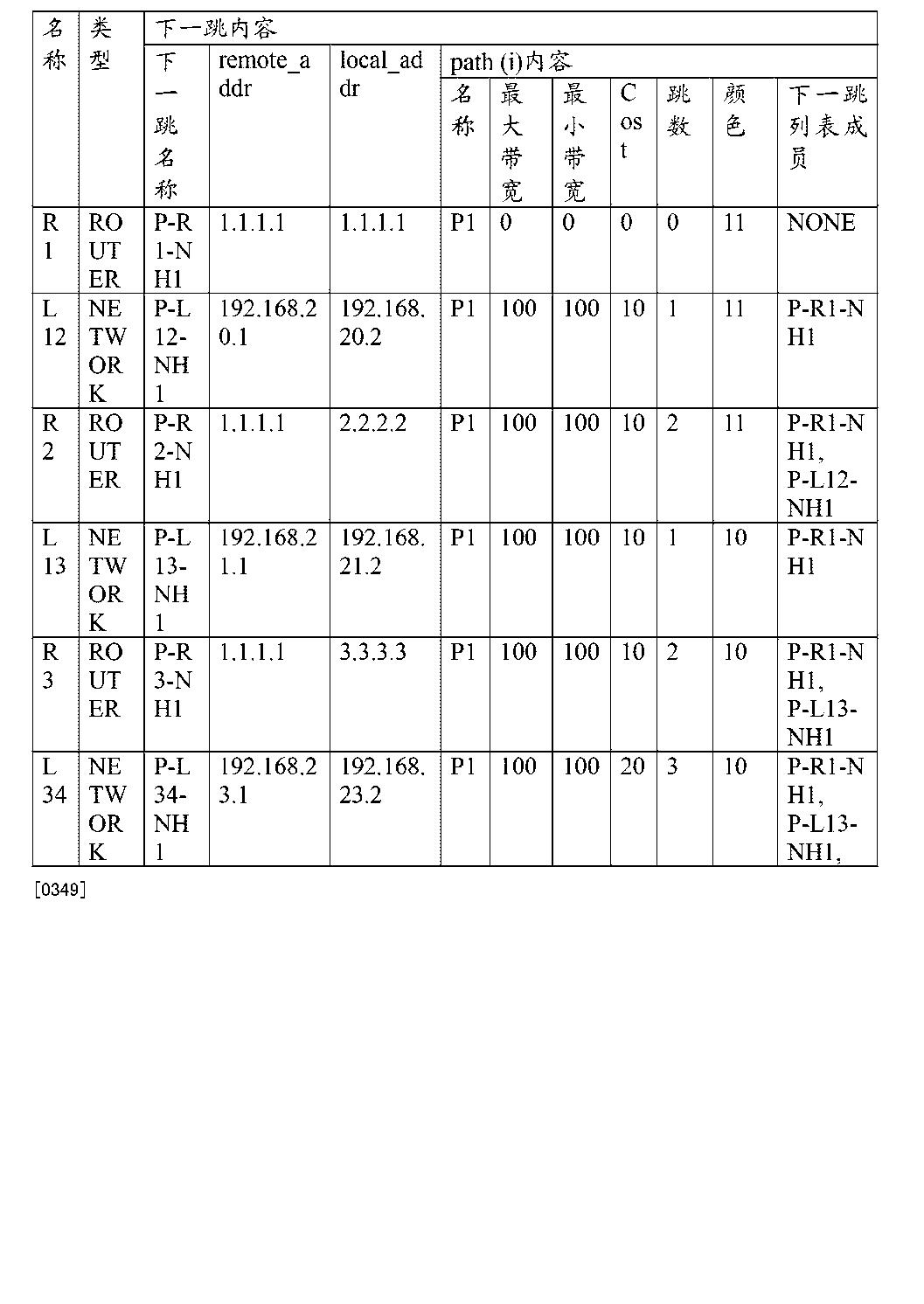 Figure CN103036791BD00541