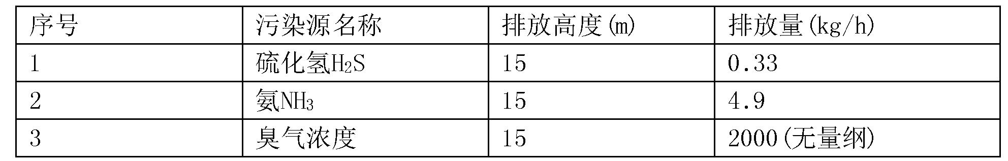 Figure CN107970760AD00062