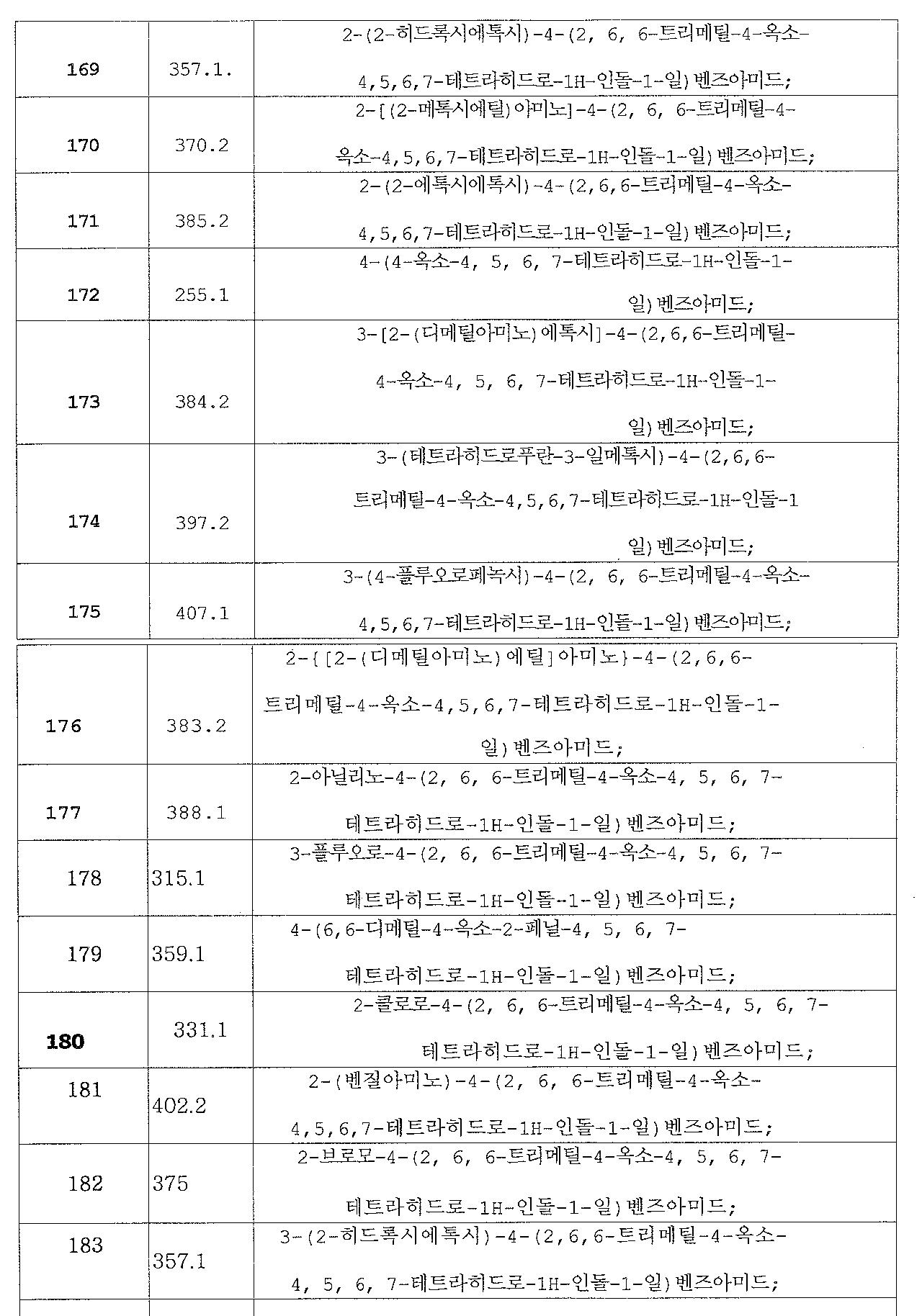 Figure 112013069739518-pat00082