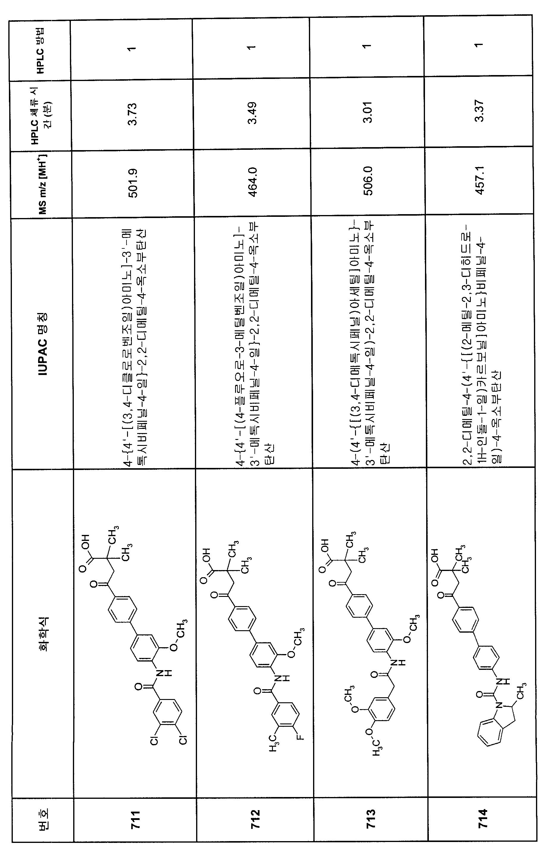 Figure 112007082249387-PCT00367