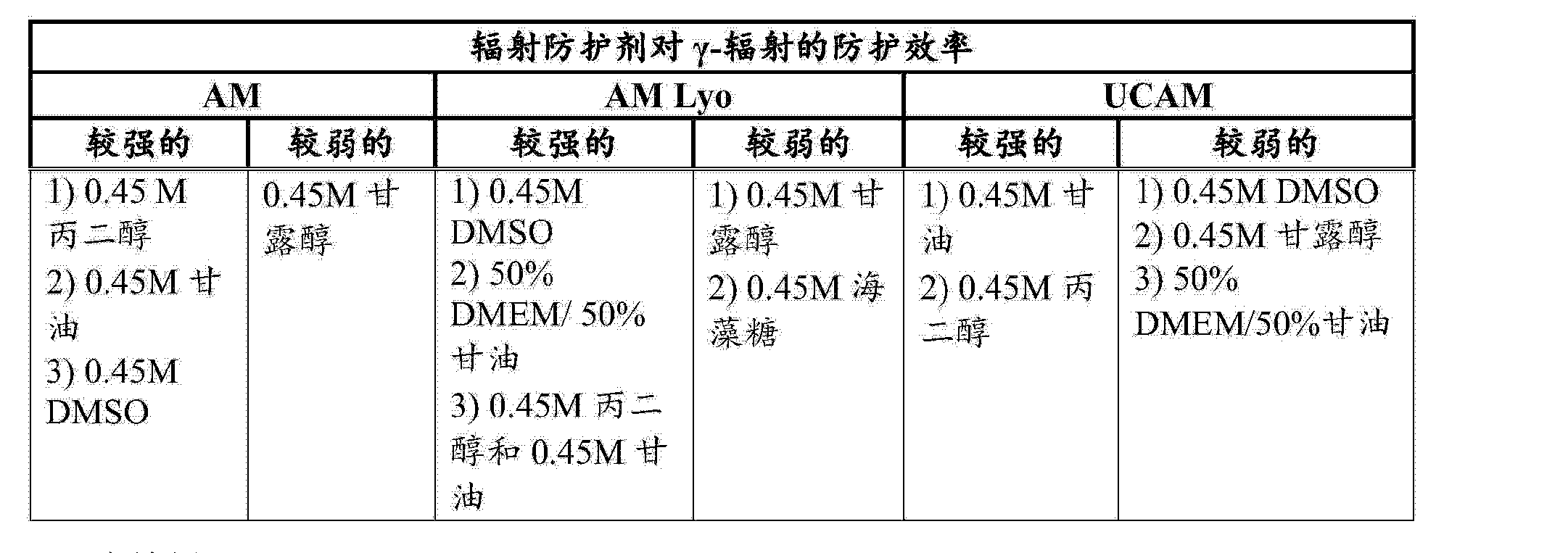 Figure CN103874762AD00551