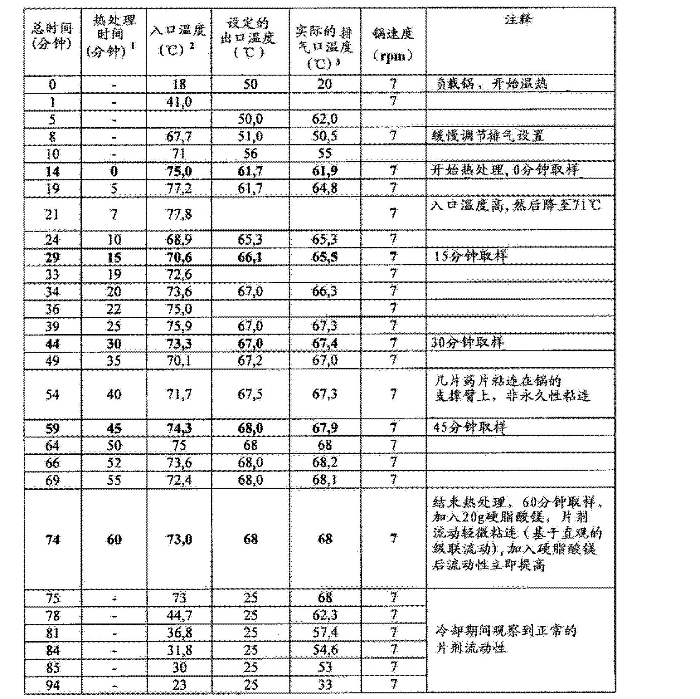Figure CN102688241AD00931