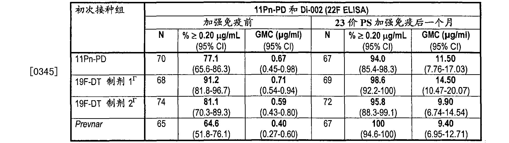 Figure CN101378778BD00453