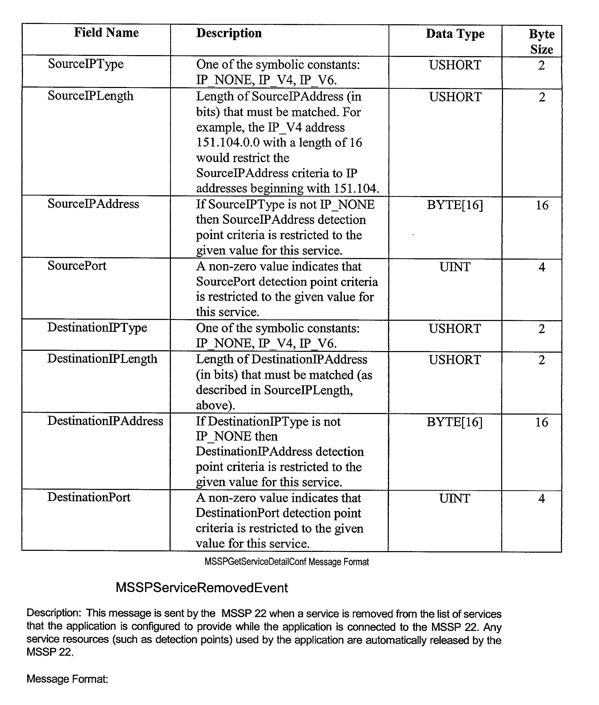 Figure US20030177283A1-20030918-P00014