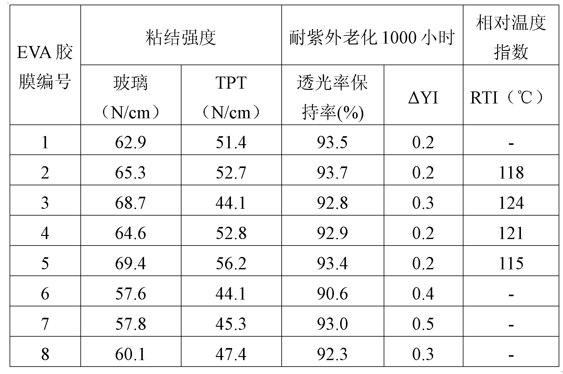 Figure CN102153958AD00121
