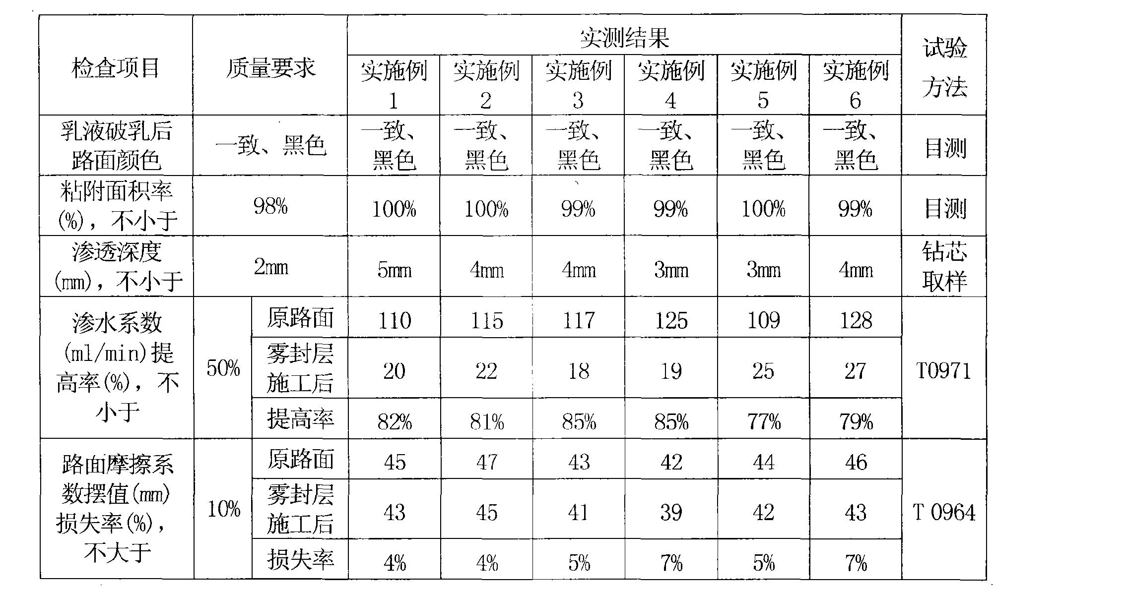 Figure CN102010605BD00101